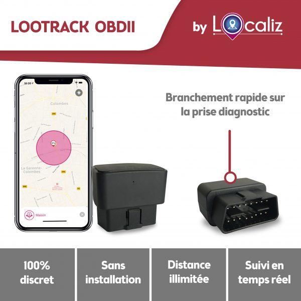 Lootrack ODB